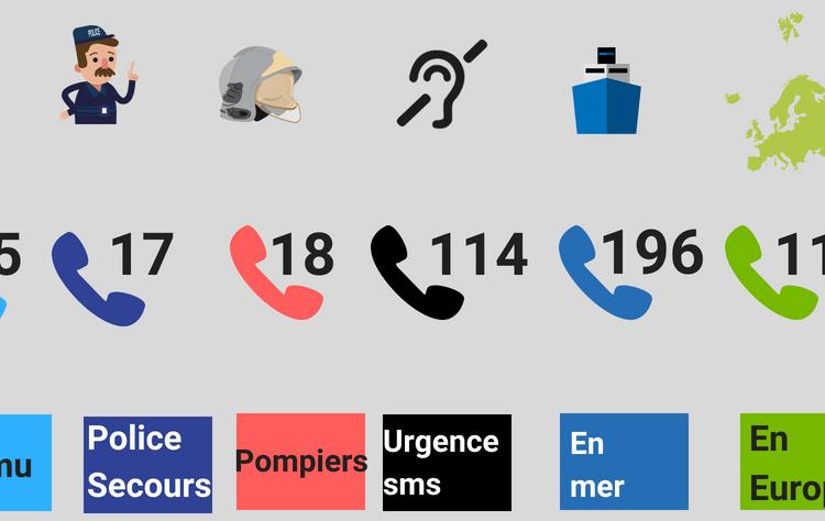numeros-urgencias-francia